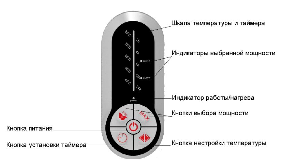 Управление проточным водонагревателем Polaris